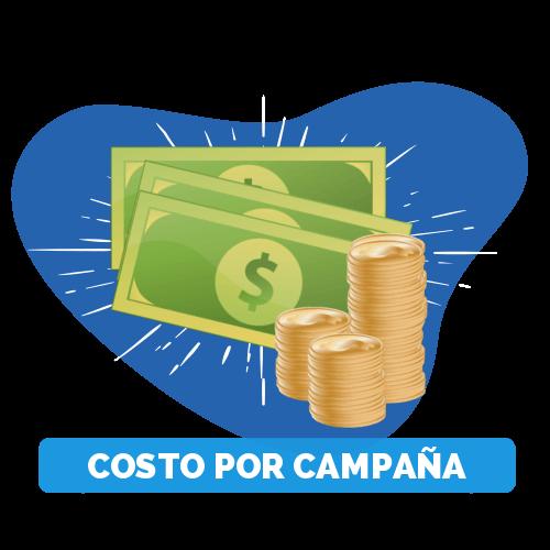 Costo por campaña de marketing digital