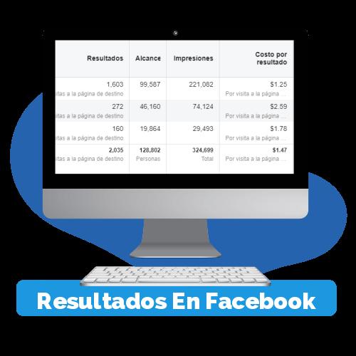 Resultados de publicidad digital en facebook