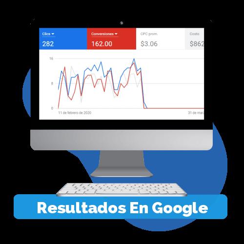 Resultados de publicidad digital en google ads